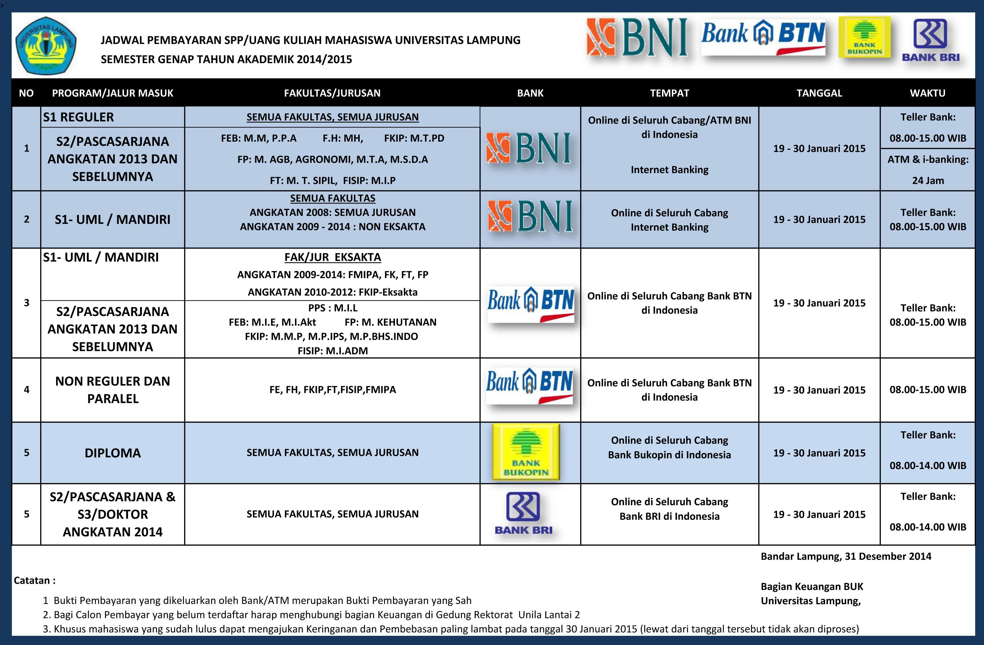 Jadwal Pembayaran SPP 2014/2015