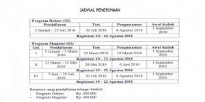 JADWAL PENERIMAAN 2016