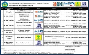 BALIHO SPP SEMESTER GENAP  2017-2018
